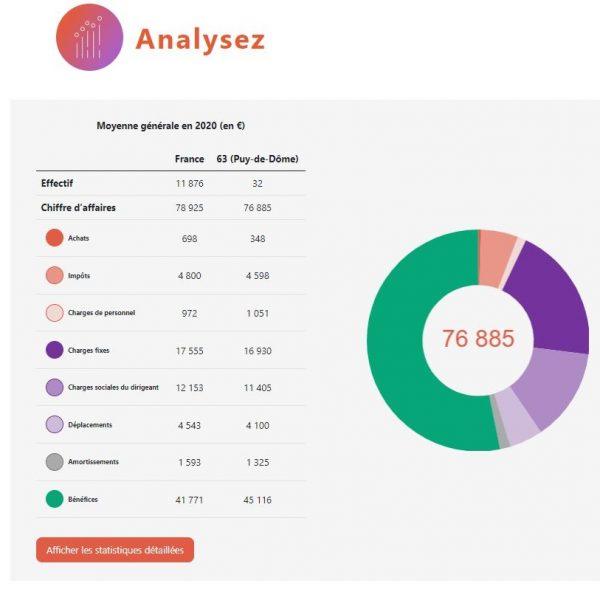 statistique-arapl-1